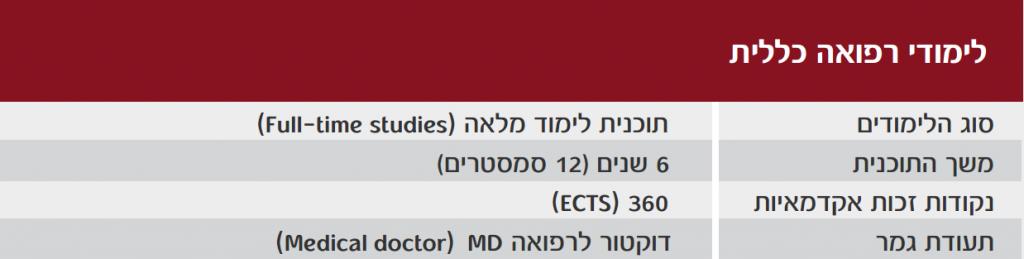 General_Medicine